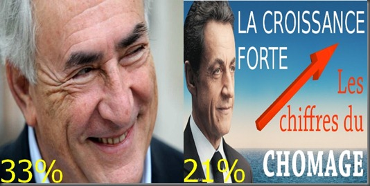 DSK populaire