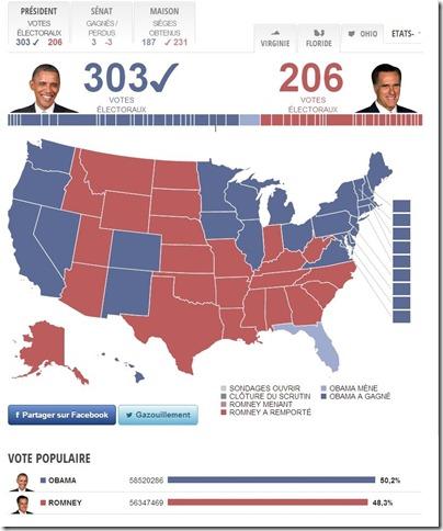 obama réélu3