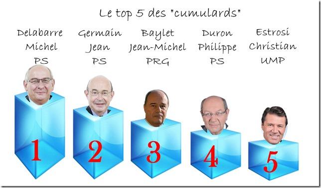 top 5 cumulards